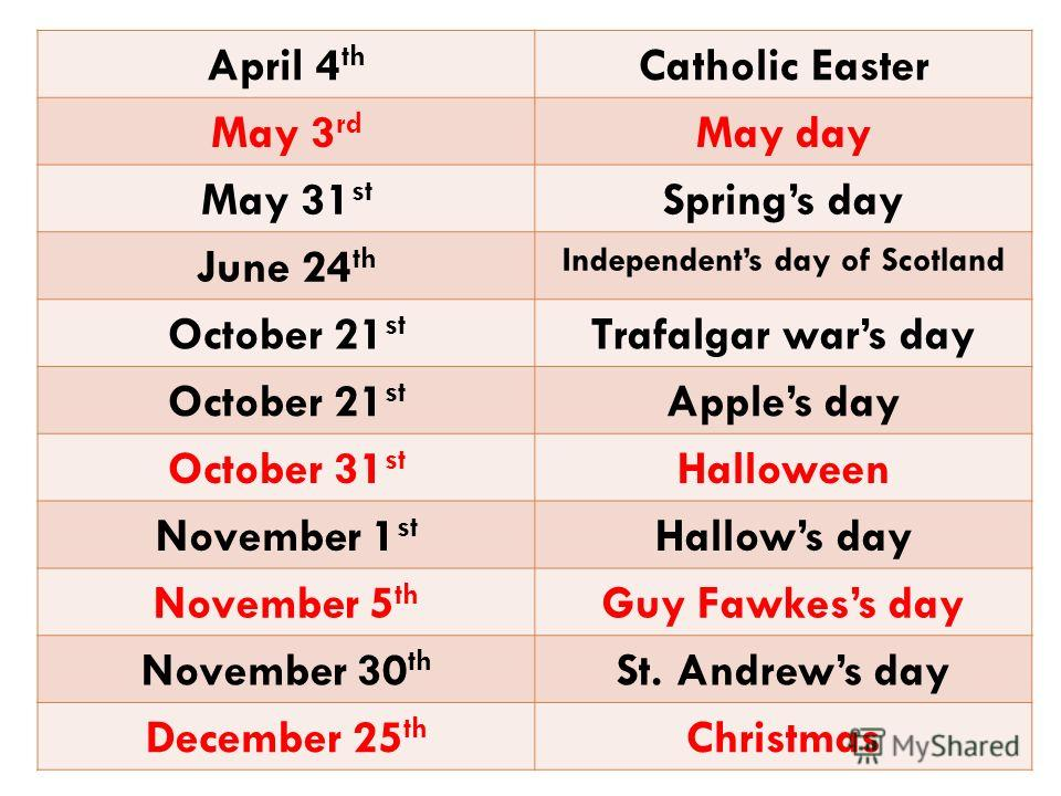 The UKs holidays (a tableau). DateHoliday January 1 st New Year January 25 th Robert Barnes's birthday January 26 th Aphelia February 14 th St. Valentine's day March 1 st St. Davids day March 14 th Mothers day March 17 th St. Patricks day April 1 st