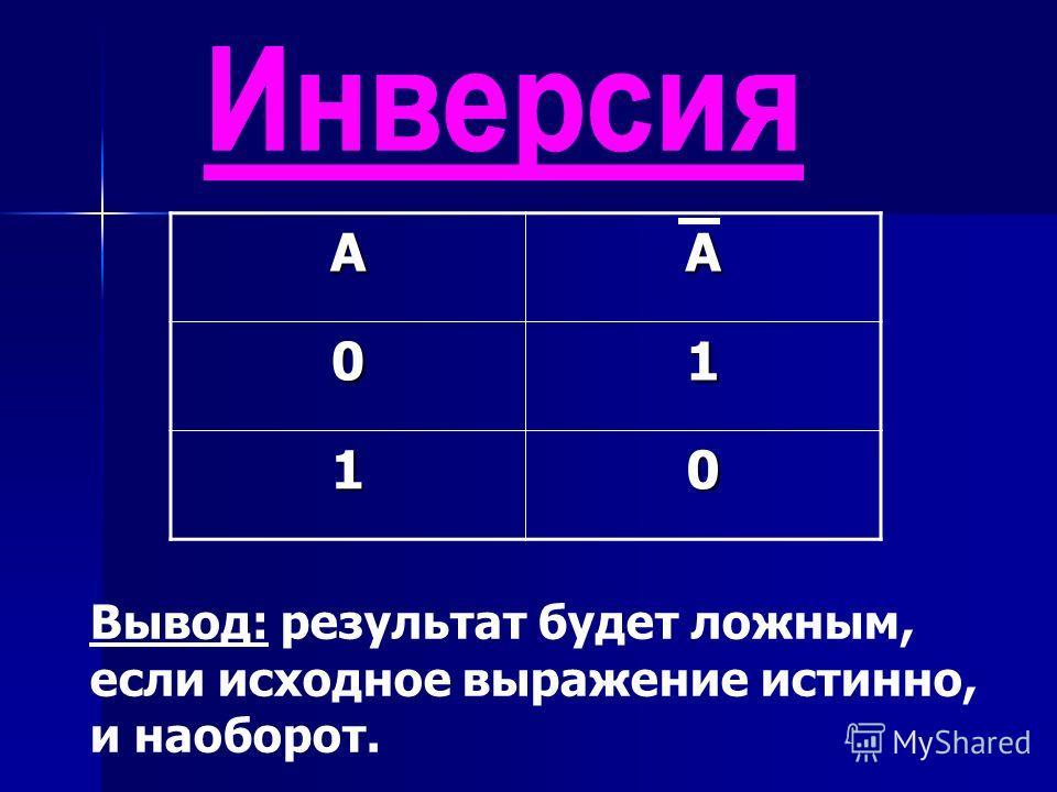 АА01 10 Вывод: результат будет ложным, если исходное выражение истинно, и наоборот.