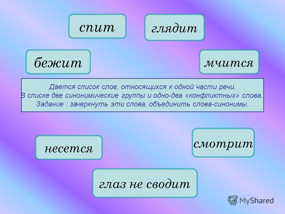 Синонимы это слова, обозначающие одно и то же явление действительности. Однако они называют одно и то же по-разному или выделяя в называемом предмете различные его стороны, или характеризуя этот предмет с различных точек зрения. Синонимы могут различ