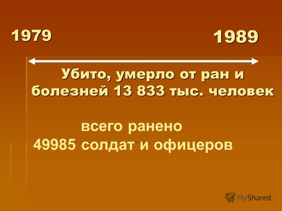 1979 1989 Убито, умерло от ран и болезней 13 833 тыс. человек всего ранено 49985 солдат и офицеров.