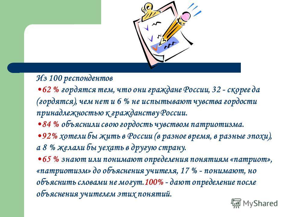Из 100 респондентов 62 % гордятся тем, что они граждане России, 32 - скорее да (гордятся), чем нет и 6 % не испытывают чувства гордости принадлежностью к гражданству России. 84 % объяснили свою гордость чувством патриотизма. 92% хотели бы жить в Росс