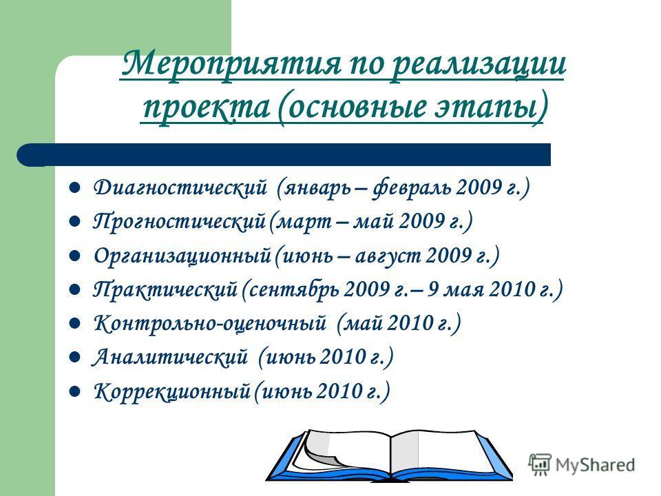 Мероприятия по реализации проекта (основные этапы) Диагностический (январь – февраль 2009 г.) Прогностический (март – май 2009 г.) Организационный (июнь – август 2009 г.) Практический (сентябрь 2009 г.– 9 мая 2010 г.) Контрольно-оценочный (май 2010 г