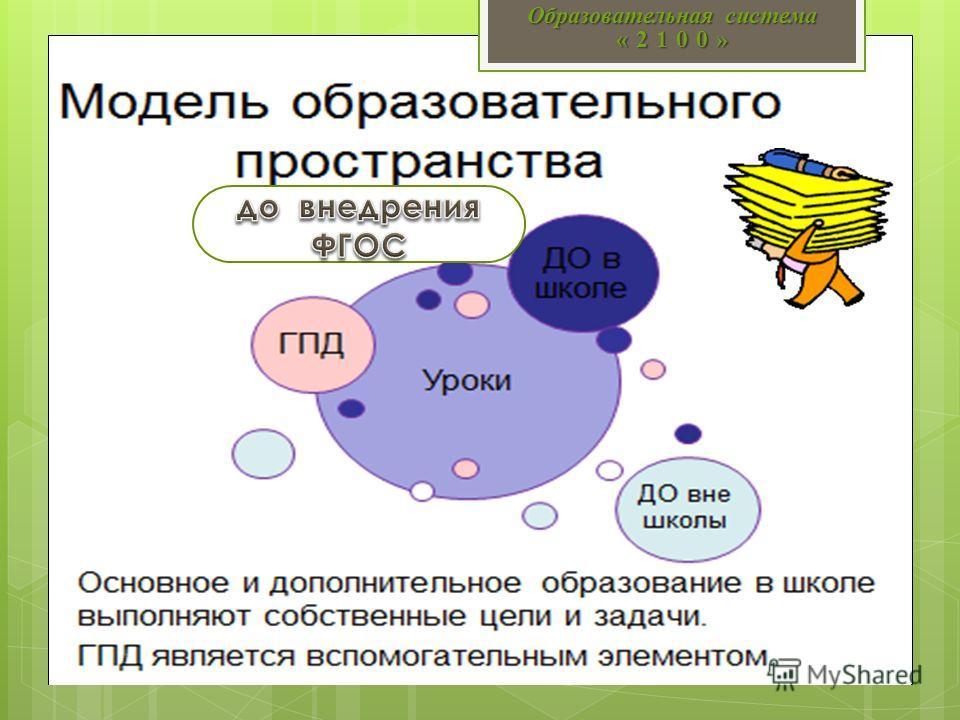 Образовательная система «2100» «2100»