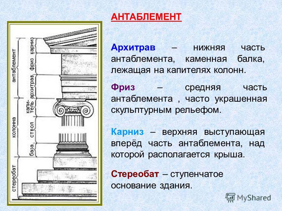 АНТАБЛЕМЕНТ Архитрав – нижняя часть антаблемента, каменная балка, лежащая на капителях колонн. Фриз – средняя часть антаблемента, часто украшенная скульптурным рельефом. Карниз – верхняя выступающая вперёд часть антаблемента, над которой располагаетс