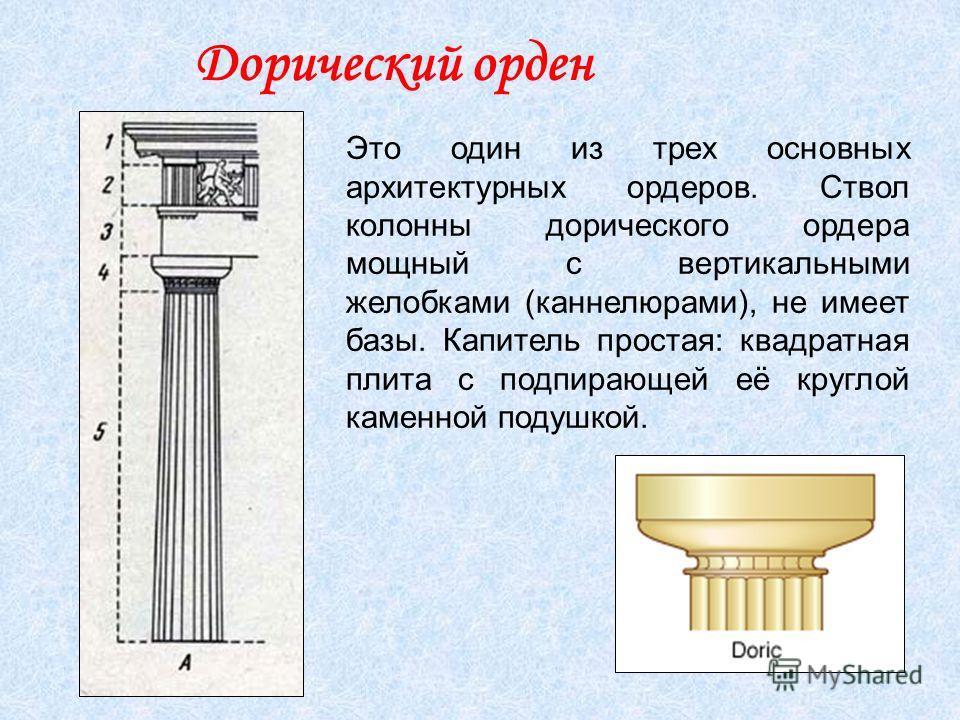 Дорический орден Это один из трех основных архитектурных ордеров. Ствол колонны дорического ордера мощный с вертикальными желобками (каннелюрами), не имеет базы. Капитель простая: квадратная плита с подпирающей её круглой каменной подушкой.