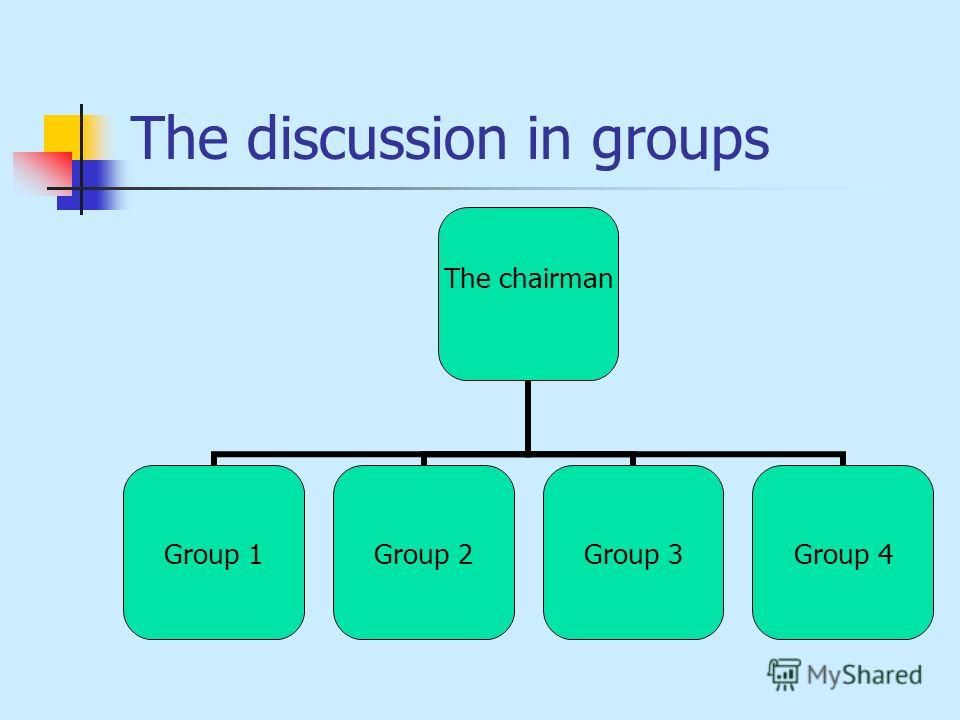 The discussion in groups The chairman Group 1Group 2Group 3Group 4