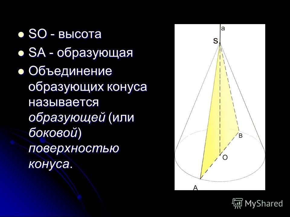 SO - высота SO - высота SA - образующая SA - образующая Объединение образующих конуса называется образующей (или боковой) поверхностью конуса. Объединение образующих конуса называется образующей (или боковой) поверхностью конуса.