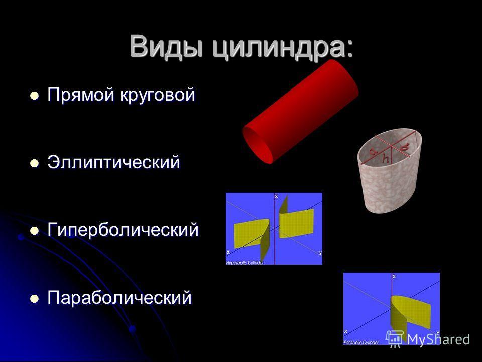 Виды цилиндра: Прямой круговой Прямой круговой Эллиптический Эллиптический Гиперболический Гиперболический Параболический Параболический