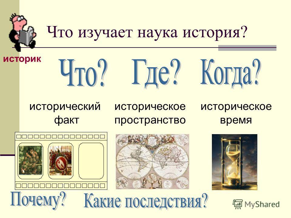 Что изучает наука история? историк историческое пространство историческое время исторический факт