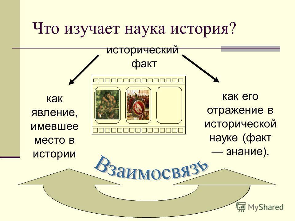 Что изучает наука история? исторический факт как явление, имевшее место в истории как его отражение в исторической науке (факт знание).