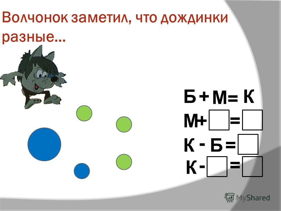 Волчонок заметил, что дождинки разные… Б+ М = К М+= К - Б= К -=