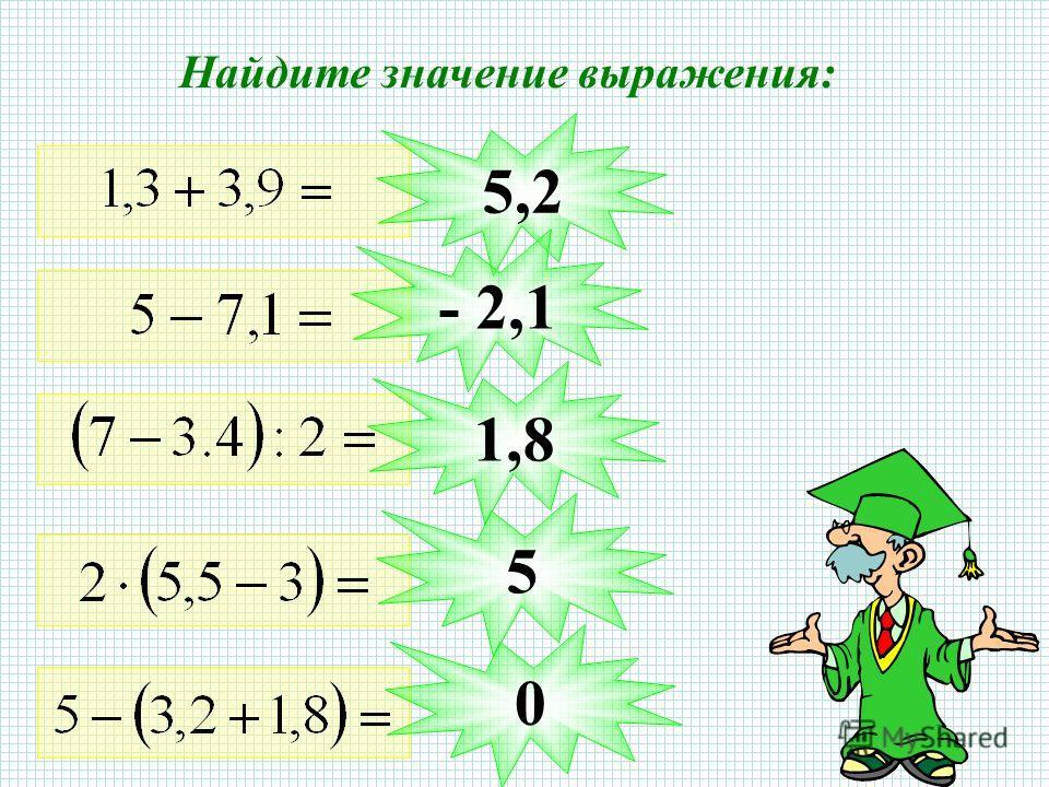 Числовое выражение, в котором встречается деление на ноль - не имеет смысла. Запомни!!! Нельзя найти его значение. О каких выражениях говорят, что они не имеют смысла?
