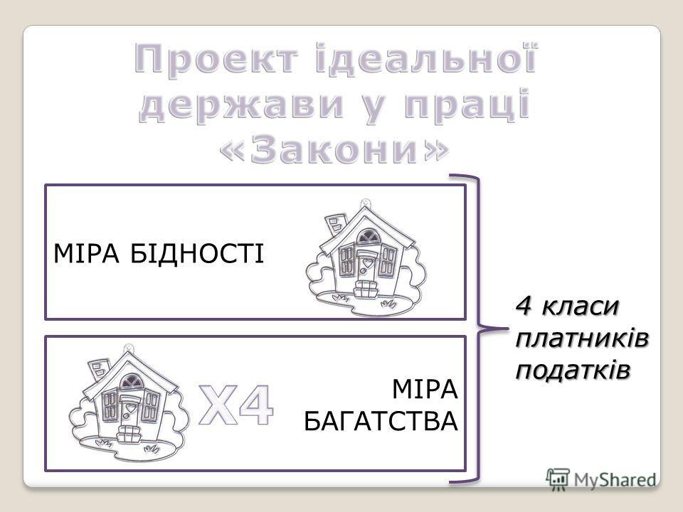 МІРА БІДНОСТІ МІРА БАГАТСТВА 4 класи платників податків