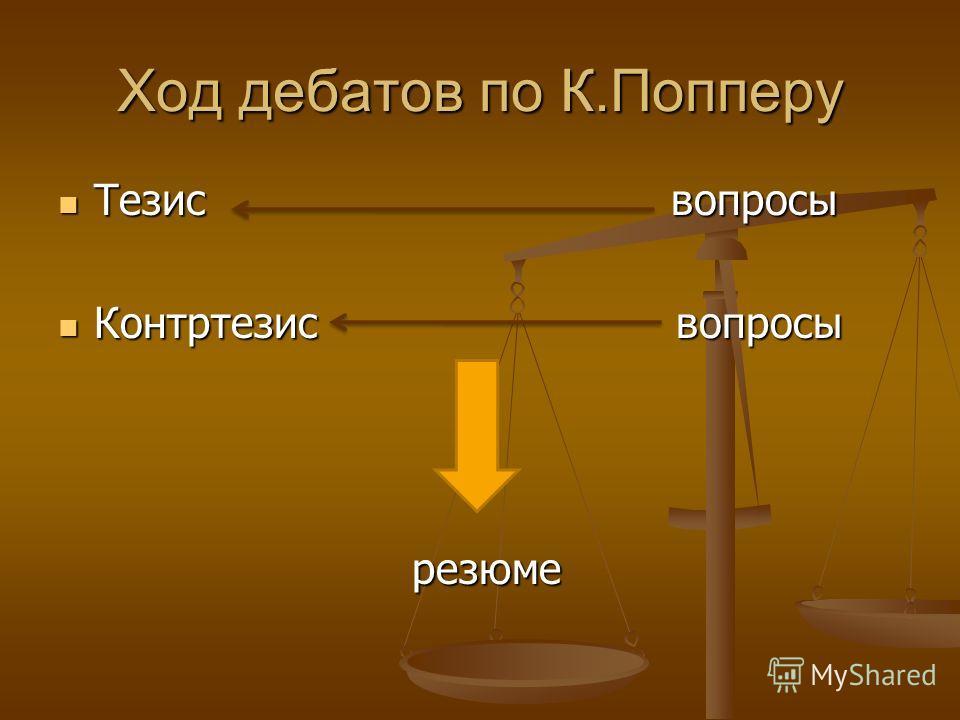 Ход дебатов по К.Попперу Тезис вопросы Тезис вопросы Контртезис вопросы Контртезис вопросы резюме резюме