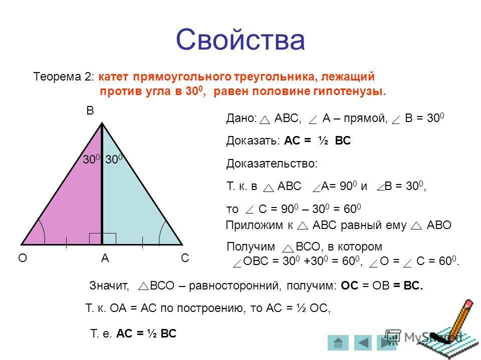 Свойства Теорема 2: катет прямоугольного треугольника, лежащий против угла в 30 0, равен половине гипотенузы. О 30 0 А В С Дано: АВС, А – прямой, В = 30 0 Доказать: АС = ½ ВС Доказательство: Т. к. в АВС A= 90 0 и В = 30 0, то С = 90 0 – 30 0 = 60 0 П