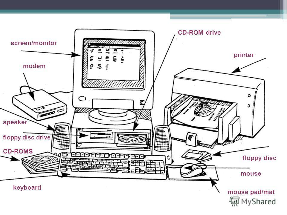 screen/monitor CD-ROM drive printer floppy disc mouse mouse pad/mat modem floppy disc drive CD-ROMS keyboard speaker