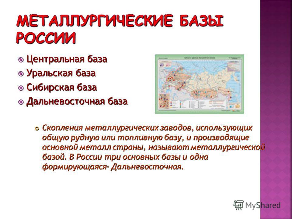 Центральная база Центральная база Уральская база Уральская база Сибирская база Сибирская база Дальневосточная база Дальневосточная база Скопления металлургических заводов, использующих общую рудную или топливную базу, и производящие основной металл с
