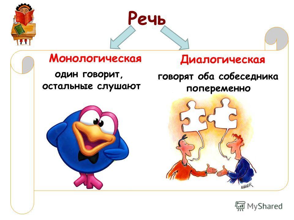 Речь Монологическая Диалогическая один говорит, остальные слушают говорят оба собеседника попеременно