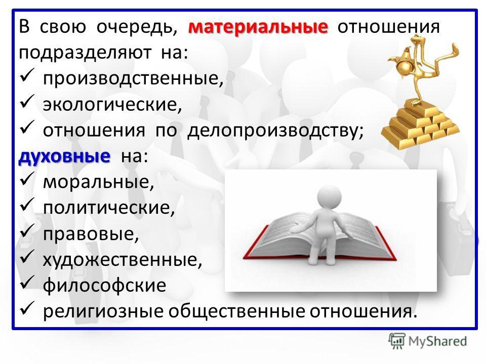 материальные В свою очередь, материальные отношения подразделяют на: производственные, экологические, отношения по делопроизводству; духовные духовные на: моральные, политические, правовые, художественные, философские религиозные общественные отношен