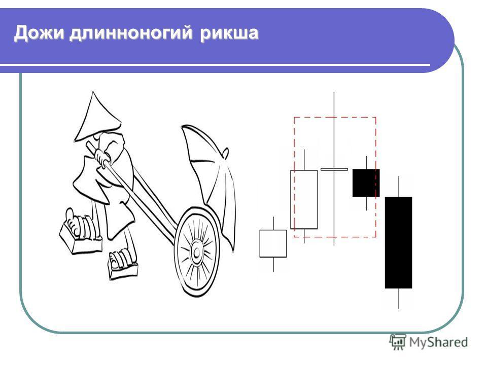 Дожи длинноногий рикша