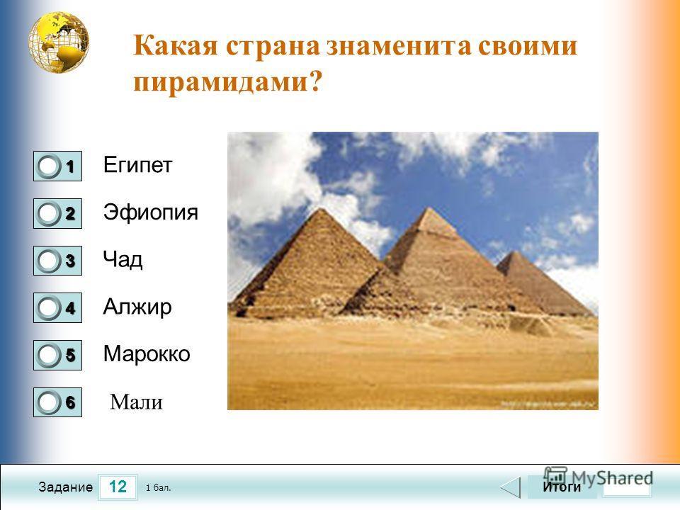 12 Задание Какая страна знаменита своими пирамидами? Египет Эфиопия Чад Алжир Итоги Марокко 1 бал. 1111 0 2222 0 3333 0 4444 0 5555 0 6666 0 Мали