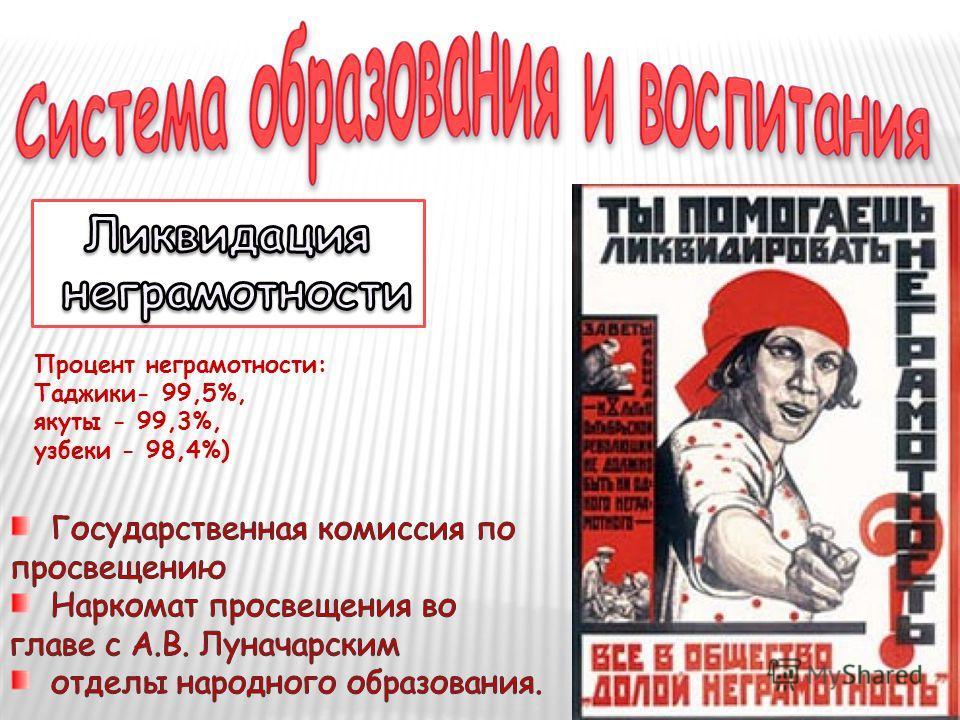 Процент неграмотности: Таджики- 99,5%, якуты - 99,3%, узбеки - 98,4%)