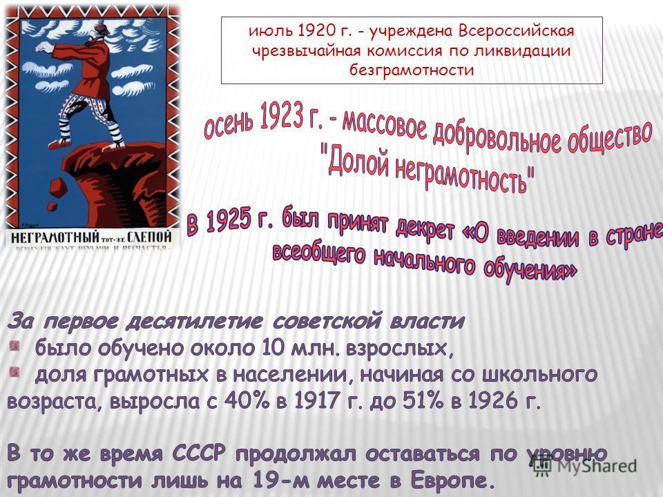 июль 1920 г. - учреждена Всероссийская чрезвычайная комиссия по ликвидации безграмотности