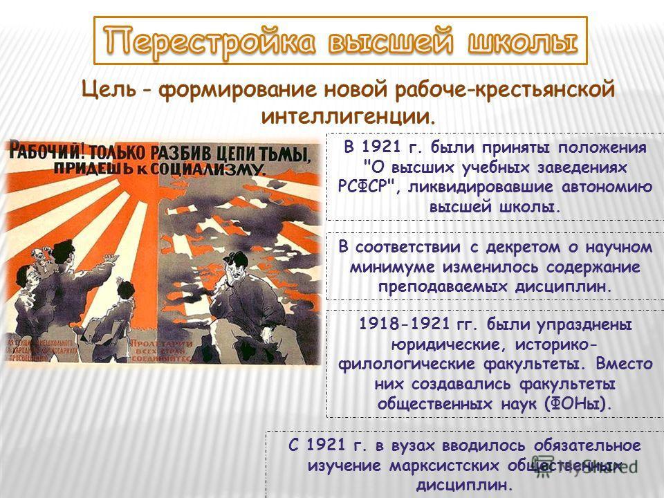 В 1921 г. были приняты положения