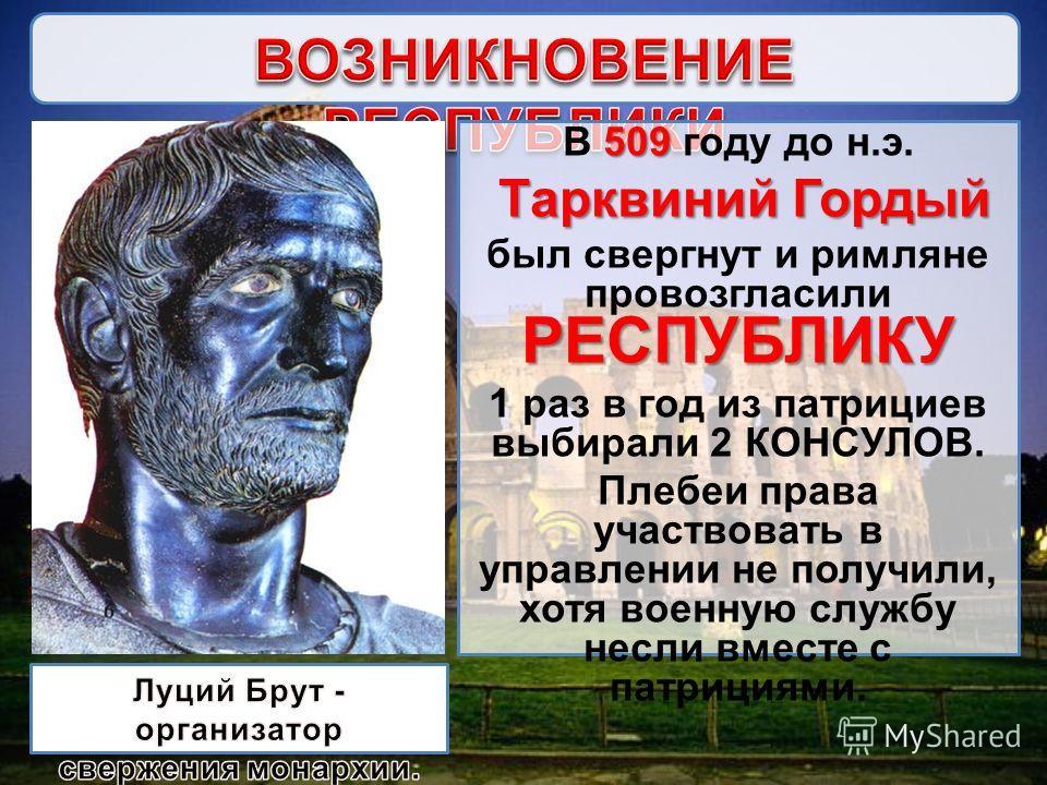 509 В 509 году до н.э. Тарквиний Гордый Тарквиний Гордый РЕСПУБЛИКУ был свергнут и римляне провозгласили РЕСПУБЛИКУ 1 раз в год из патрициев выбирали 2 КОНСУЛОВ. Плебеи права участвовать в управлении не получили, хотя военную службу несли вместе с па