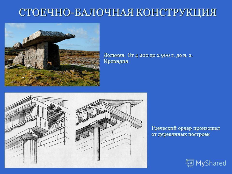 СТОЕЧНО-БАЛОЧНАЯ КОНСТРУКЦИЯ Греческий ордер произошел от деревянных построек Дольмен. От 4 200 до 2 900 г. до н. э. Ирландия