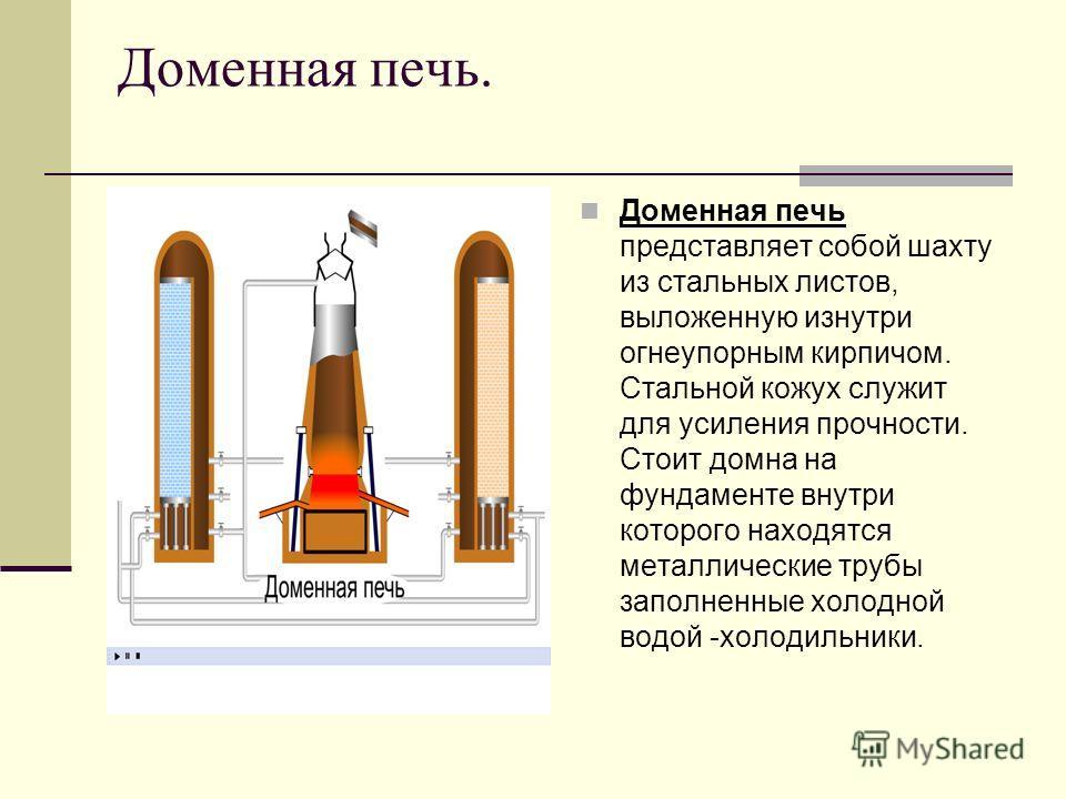 Доменная печь. Доменная печь представляет собой шахту из стальных листов, выложенную изнутри огнеупорным кирпичом. Стальной кожух служит для усиления прочности. Стоит домна на фундаменте внутри которого находятся металлические трубы заполненные холод