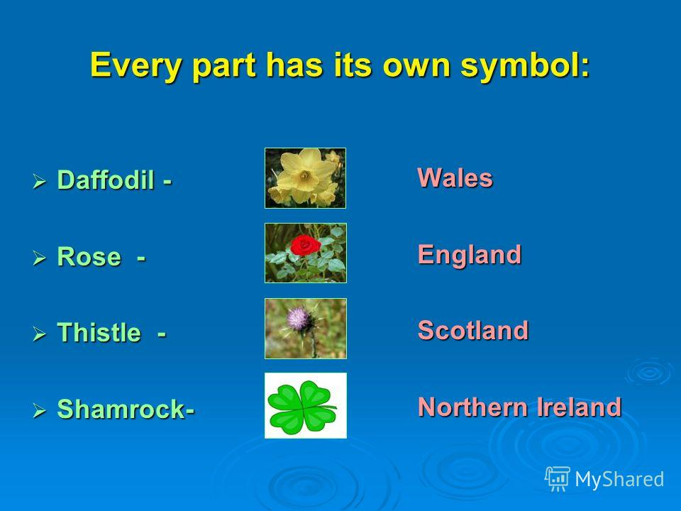 Every part has its own symbol: Wales England Scotland Northern Ireland Daffodil - Daffodil - Rose - Rose - Thistle - Thistle - Shamrock- Shamrock-