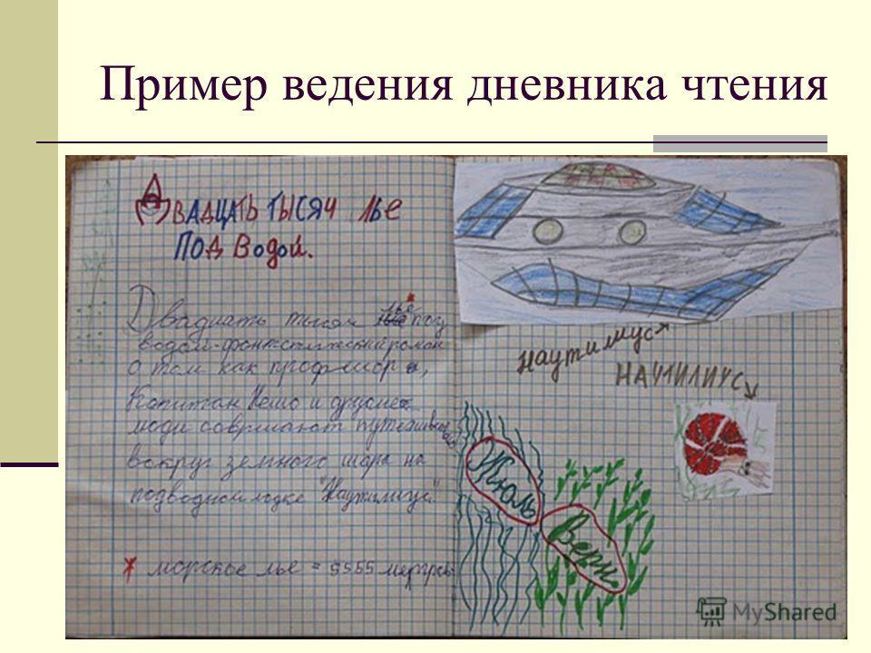 Пример ведения дневника чтения
