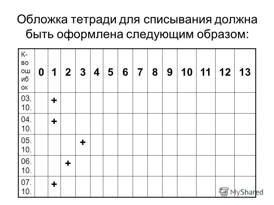 Обложка тетради для списывания должна быть оформлена следующим образом: К- во ош иб ок 012345678910111213 03. 10. + 04. 10. + 05. 10. + 06. 10. + 07. 10. +