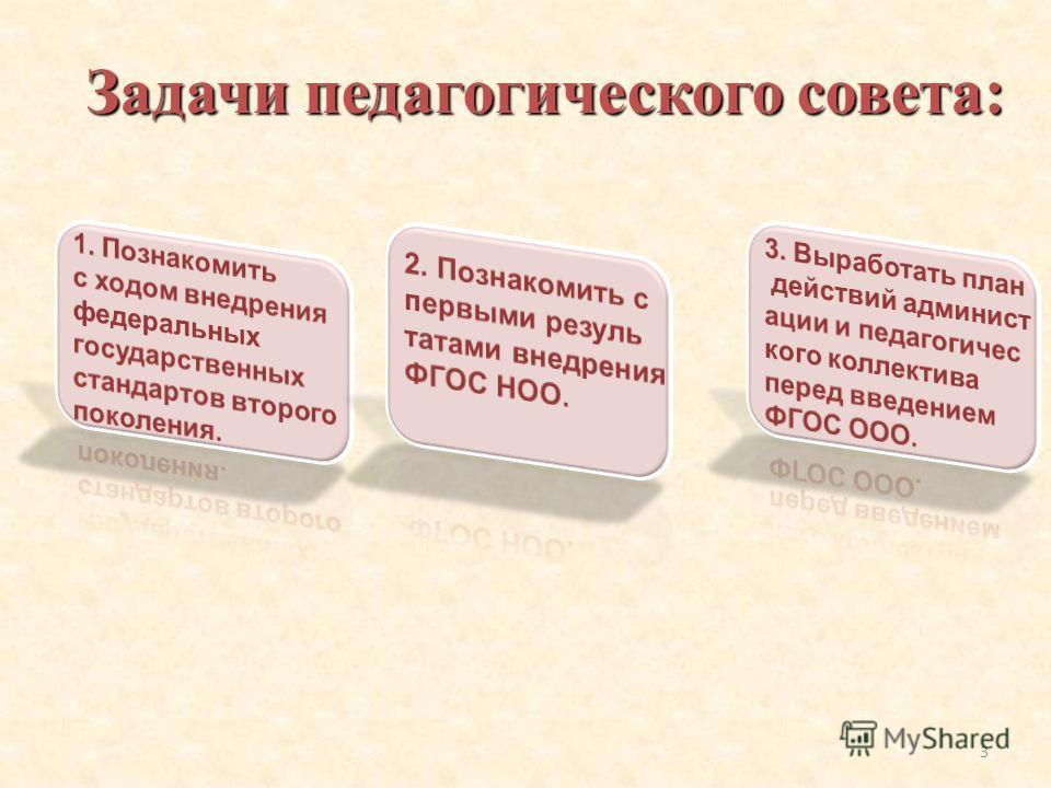 Задачи педагогического совета: 3