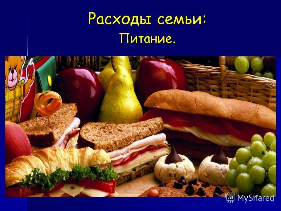 Расходы семьи: Питание.