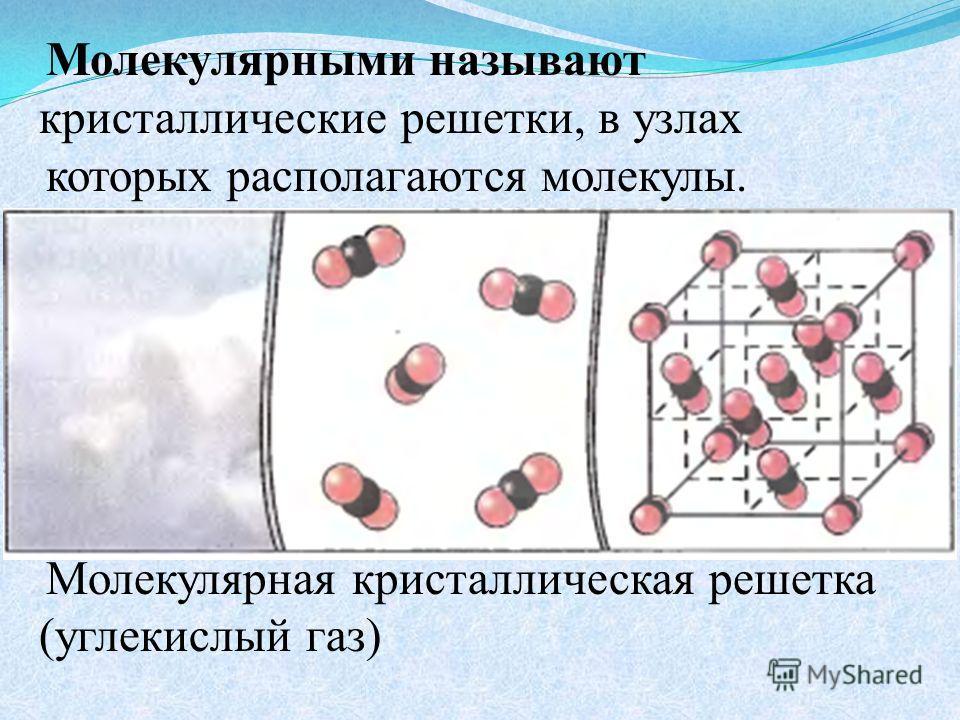 Молекулярными называют кристаллические решетки, в узлах которых располагаются молекулы. Молекулярная кристаллическая решетка (углекислый газ)
