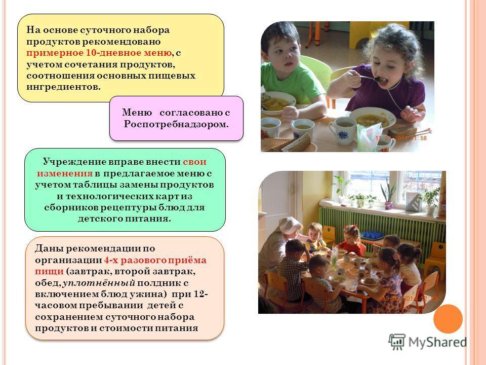 На основе суточного набора продуктов рекомендовано примерное 10-дневное меню, с учетом сочетания продуктов, соотношения основных пищевых ингредиентов. Меню согласовано с Роспотребнадзором. Учреждение вправе внести свои изменения в предлагаемое меню с
