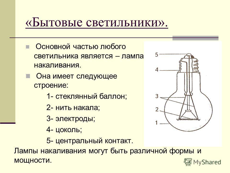 «Бытовые светильники». Основной частью любого светильника является – лампа накаливания. Она имеет следующее строение: 1- стеклянный баллон; 2- нить накала; 3- электроды; 4- цоколь; 5- центральный контакт. Лампы накаливания могут быть различной формы
