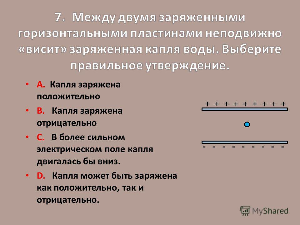 А. Капля заряжена положительно В. Капля заряжена отрицательно С. В более сильном электрическом поле капля двигалась бы вниз. D. Капля может быть заряжена как положительно, так и отрицательно. + + + + + + + + + - - - - - - - - -