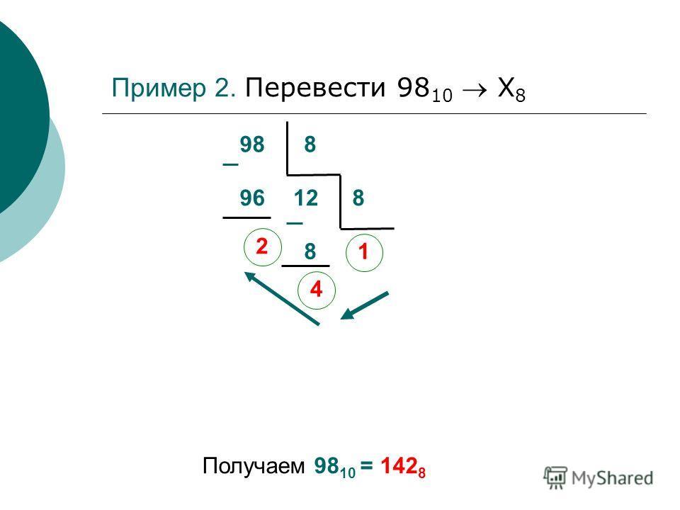 988 96 2 128 8 4 1 Получаем 98 10 = 142 8 Пример 2. Перевести 98 10 Х 8