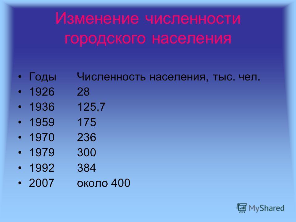 Изменение численности городского населения ГодыЧисленность населения, тыс. чел. 192628 1936125,7 1959175 1970236 1979300 1992 384 2007 около 400