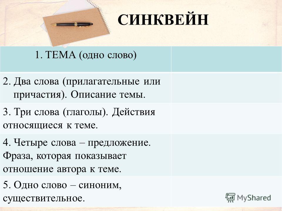 1.ТЕМА (одно слово) 2. Два слова (прилагательные или причастия). Описание темы. 3. Три слова (глаголы). Действия относящиеся к теме. 4. Четыре слова – предложение. Фраза, которая показывает отношение автора к теме. 5. Одно слово – синоним, существите