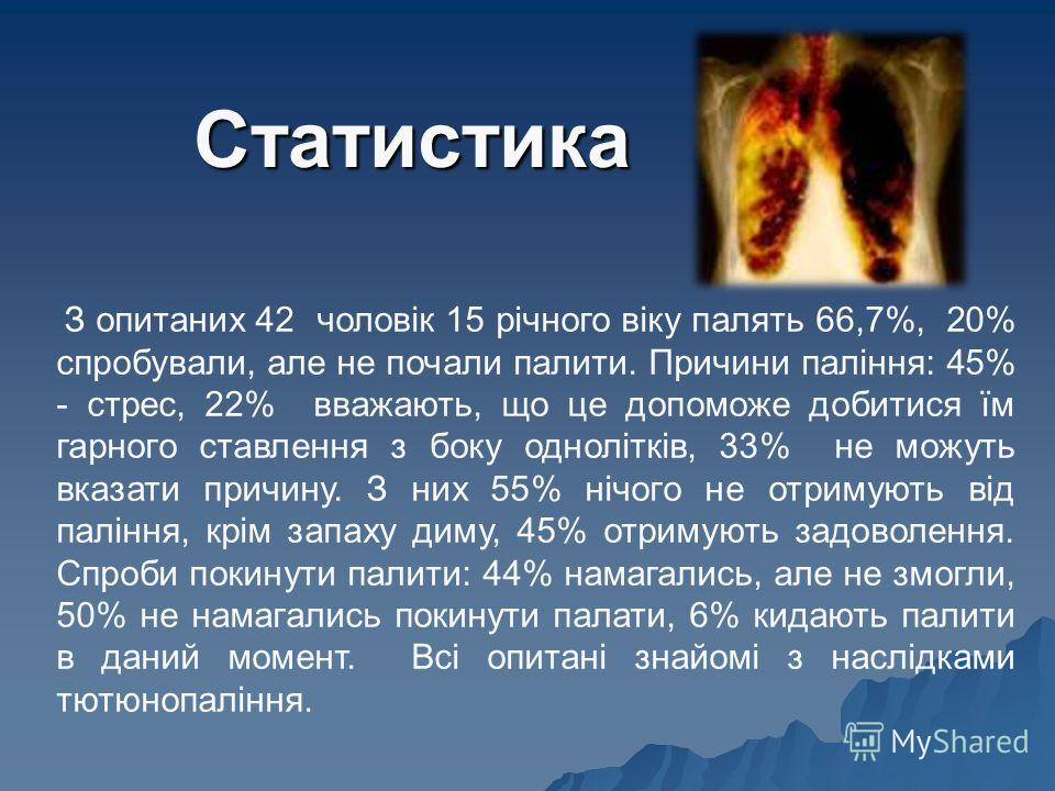 Статистика З опитаних 42 чоловік 15 річного віку палять 66,7%, 20% спробували, але не почали палити. Причини паління: 45% - стрес, 22% вважають, що це допоможе добитися їм гарного ставлення з боку однолітків, 33% не можуть вказати причину. З них 55%