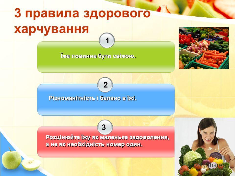 3 правила здорового харчування 1 2 3 Їжа повинна бути свіжою. Різноманітність і баланс в їжі. Розцінюйте їжу як маленьке задоволення, а не як необхідність номер один.