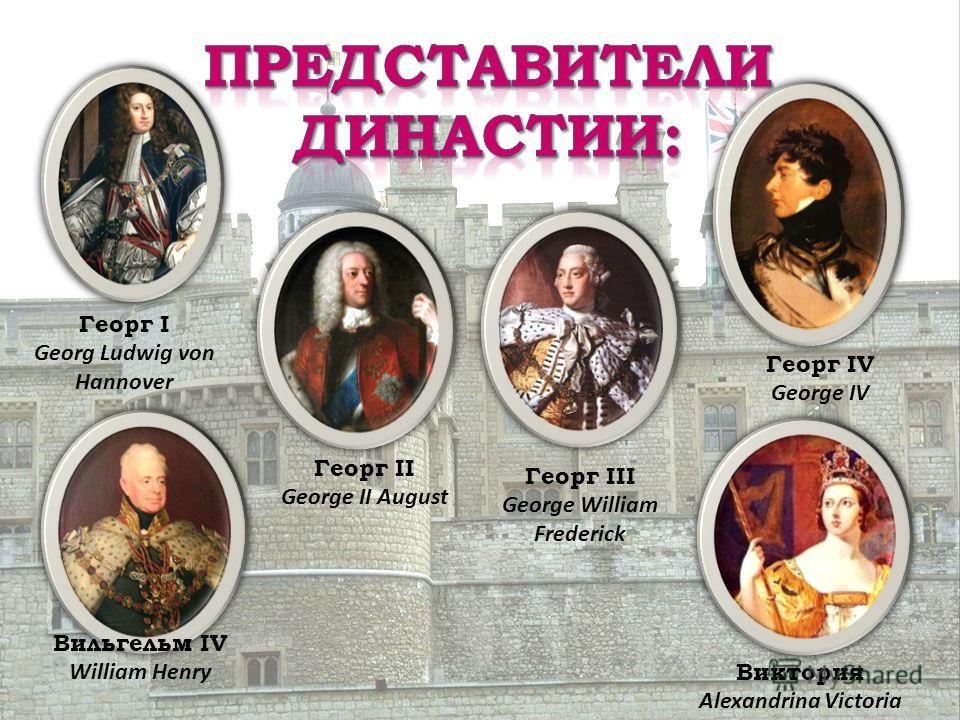 Георг I Georg Ludwig von Hannover Георг II George II August Георг III George William Frederick Георг IV George IV Вильгельм IV William Henry Виктория Alexandrina Victoria