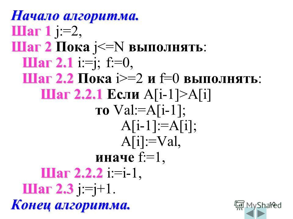 10 Начало алгоритма. Шаг 1 Шаг 1 j:=2, Шаг 2 Шаг 2 Пока j=2 и f=0 выполнять: Шаг 2.2.1 Шаг 2.2.1 Если A[i-1]>A[i] то Val:=A[i-1]; A[i-1]:=A[i]; A[i]:=Val, иначе f:=1, Шаг 2.2.2 Шаг 2.2.2 i:=i-1, Шаг 2.3 Шаг 2.3 j:=j+1. Конец алгоритма.