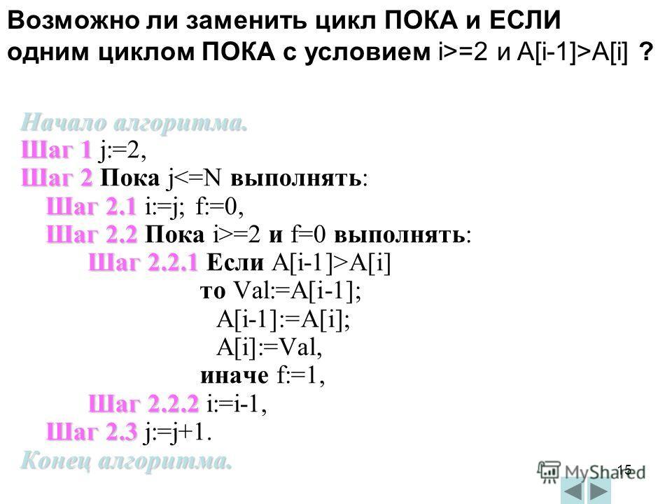 15 Начало алгоритма. Шаг 1 Шаг 1 j:=2, Шаг 2 Шаг 2 Пока j=2 и f=0 выполнять: Шаг 2.2.1 Шаг 2.2.1 Если A[i-1]>A[i] то Val:=A[i-1]; A[i-1]:=A[i]; A[i]:=Val, иначе f:=1, Шаг 2.2.2 Шаг 2.2.2 i:=i-1, Шаг 2.3 Шаг 2.3 j:=j+1. Конец алгоритма. Возможно ли за