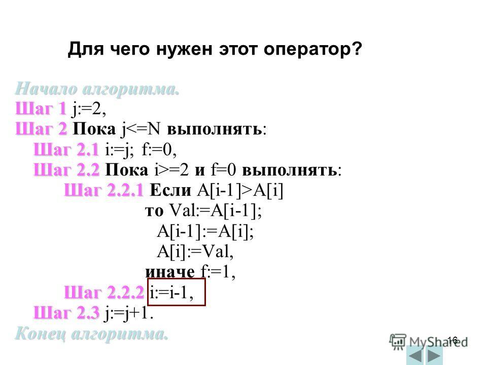 16 Начало алгоритма. Шаг 1 Шаг 1 j:=2, Шаг 2 Шаг 2 Пока j=2 и f=0 выполнять: Шаг 2.2.1 Шаг 2.2.1 Если A[i-1]>A[i] то Val:=A[i-1]; A[i-1]:=A[i]; A[i]:=Val, иначе f:=1, Шаг 2.2.2 Шаг 2.2.2 i:=i-1, Шаг 2.3 Шаг 2.3 j:=j+1. Конец алгоритма. Для чего нужен