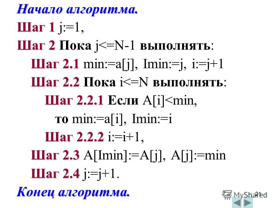 21 Начало алгоритма. Шаг 1 Шаг 1 j:=1, Шаг 2 Шаг 2 Пока j